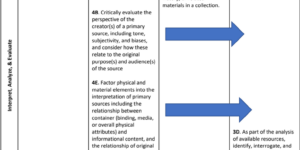 Guidelines for Primary Source Literacy Rubric